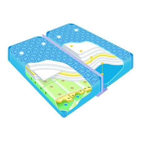 Waterbed Kopen? | Merkwaterbed.nl | Waterbedden en onderdelen